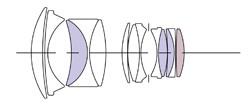 Sigma 50mm 1.4 Art elements (Sigma)
